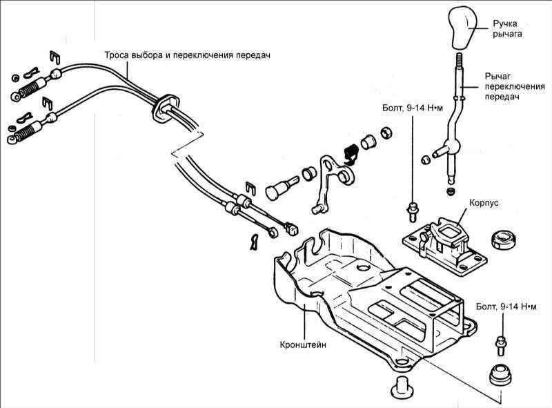 схема коробки передач hyundai avante
