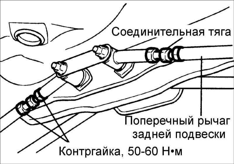 углы установки колес hyundai elantra iv