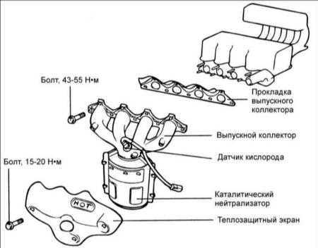 1.23 Выпускной коллектор