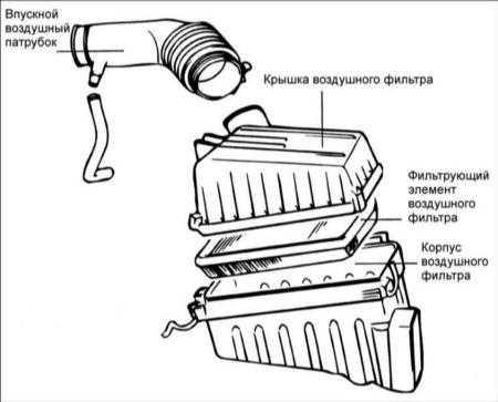 1.22 Воздушный фильтр (ACL)