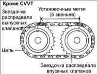 1.13 Установка распределительных валов
