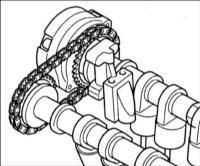 1.14 Механизм изменения момента открытия и закрытия клапанов (CVVT) на двигателях 1,8 и 2,0 л