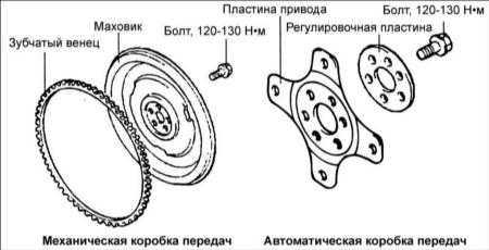 1.20 Маховик