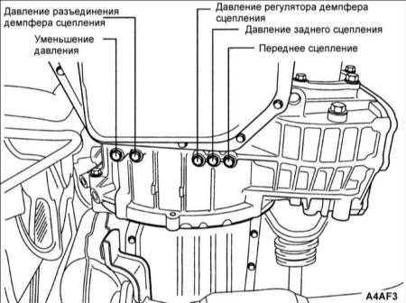 12.11 Проверка давления трансмиссионной жидкости (А4AF3)