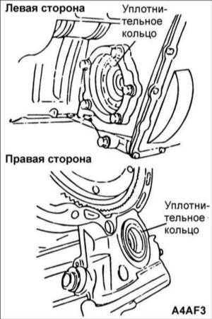 12.25 Замена масляного уплотнительного кольца приводного вала