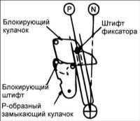12.29 Установка блокирующего устройства Hyundai Elantra