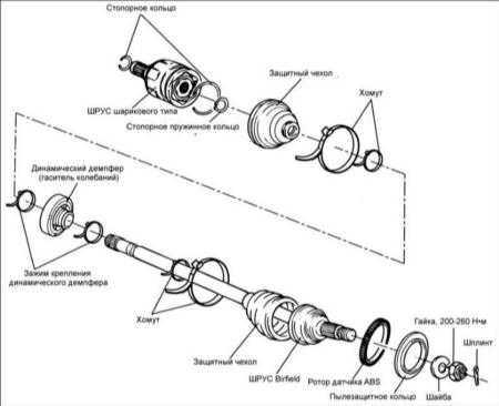 13.3 Приводной вал со ШРУСами шарикового типа и Birfield типа Hyundai Elantra
