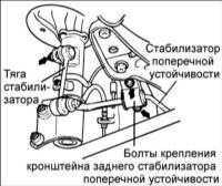 14.8 Задний стабилизатор поперечной устойчивости