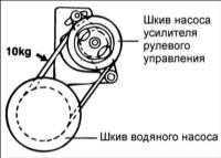 15.7 Проверка натяжения ремня привода насоса гидроусилителя руля
