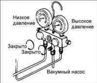 18.6 Установка манометров для измерения давления