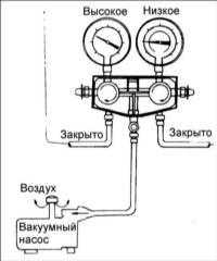 18.8 Откачка атмосферного воздуха из системы кондиционирования