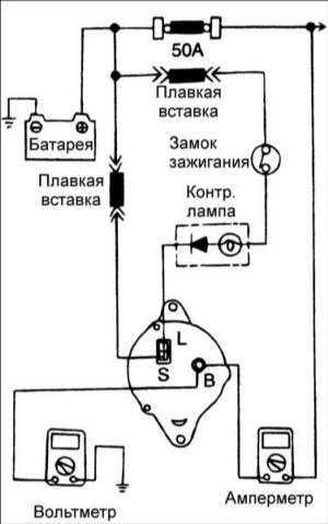 19.5 Проверка тока, вырабатываемого генератором