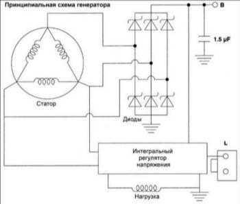 Установка трехфазного стабилизатора напряжения
