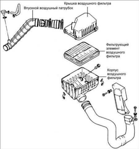 2.17 Воздушный фильтр (ACL)