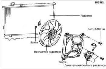4.11 Двигатель вентилятора радиатора автомобилей с дизельными двигателями 2,0 л