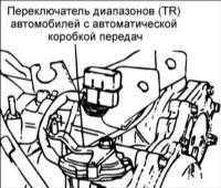 5.16 Замок зажигания (ST) и переключатель диапазонов (TR) в автомобилях с автоматической коробкой передач