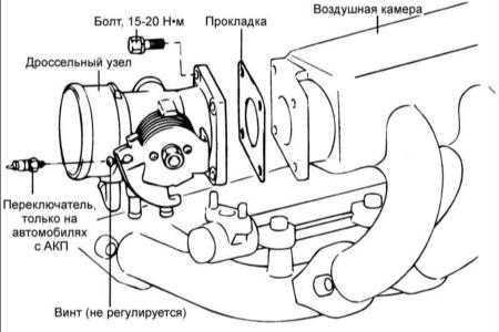 5.27 Дроссельный узел