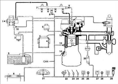 6.8 Топливная система Common Rail