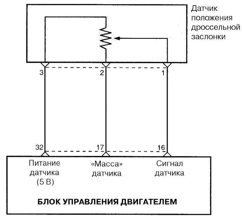 Фото №11 - схема дроссельной заслонки ВАЗ 2110