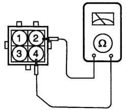 7.2.6 Катушка зажигания (двигатель 2.7L V6)