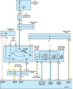 9.1 Cхема системы управления АКПП (2,4л) (часть 1)