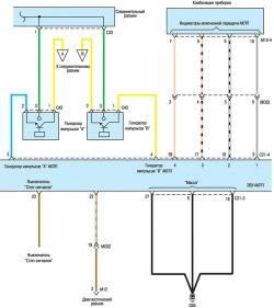9.2 Cхема системы управления АКПП (2,4л) (часть 2)