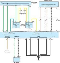 9.5 Схема системы управления АКПП (2,7л) (часть 2)