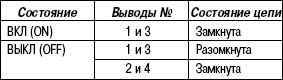 2.11.17 Таблица 2.16. Проверка цепи реле вентилятора