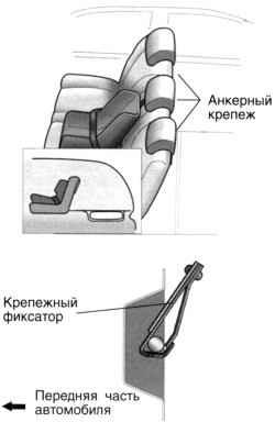 1.5.7 Удерживающее приспособление для детей (детское сиденье) (дополнительное оборудование) Hyundai Santa Fe
