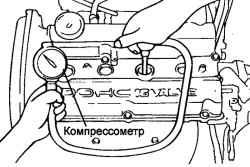 2.1.9 Проверка компрессии