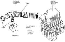 2.4.6 Снятие, проверка и установка воздушного фильтра Hyundai Santa Fe