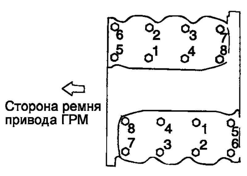 Съемник для фильтра масляного