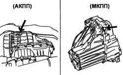 2.6.5 Снятие двигателя и коробки передач в сборе Hyundai Santa Fe