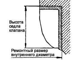 2.6.7 Снятие и ремонт головки блока цилиндров Hyundai Santa Fe