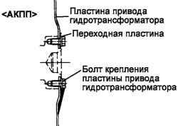 2.6.9 Разборка, проверка и сборка коленчатого вала Hyundai Santa Fe