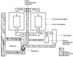 2.7.4 Снятие, проверка и установка насоса охлаждающей жидкости (двигатель V6)