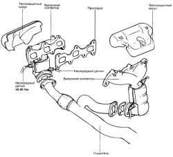 2.8.3 Снятие, проверка и установка выпускного коллектора и трубы системы выпуска