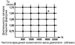 2.10.2 Система распределенного впрыскивания топлива Hyundai Santa Fe