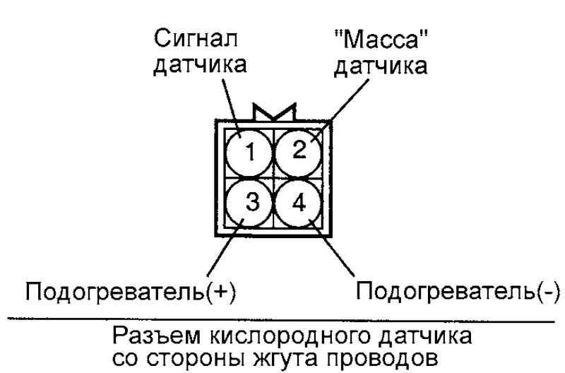 Разъем кислородного датчика со