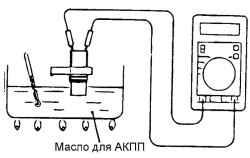3.3.4 Проверка компонентов системы управления автоматической коробкой передач