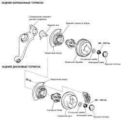 3.4.8 Ступица заднего колеса