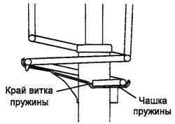 4.3.2 Снятие, проверка и установка передней стойки Hyundai Santa Fe