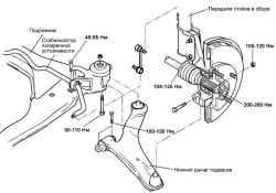 4.3.3 Снятие, проверка и установка нижнего рычага