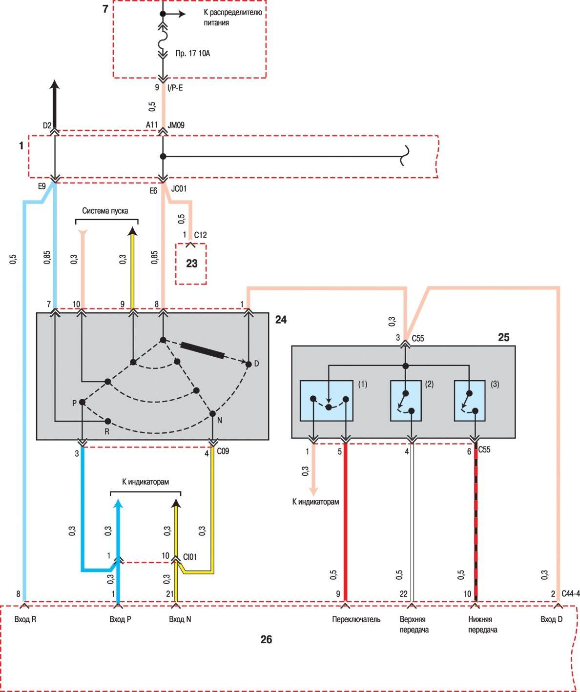 Hyundai sonata та схема
