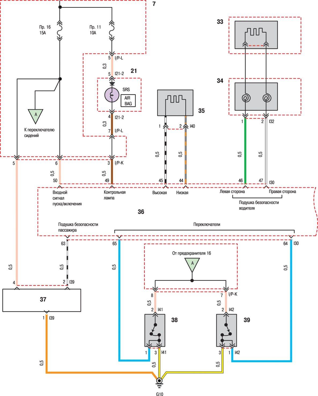 Схема hyundai sonata та hyundai