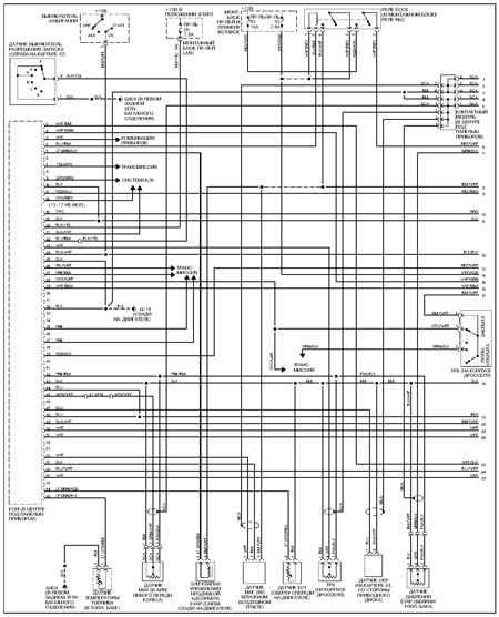13.1 Система управления двигателем 3.3 л