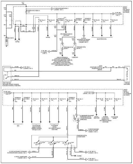 13.3 Схема распределения мощности