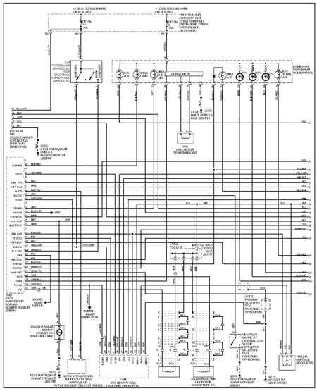 13.6 Автоматическая трансмиссия