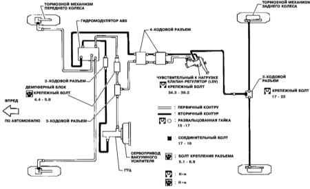 9.0 Тормозная система