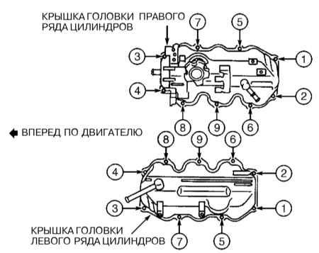 4.7 Снятие, проверка состояния и установка головки цилиндров